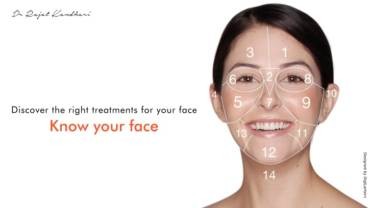 Discover the right treatments for your face – Know your face